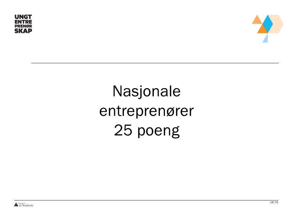 Nasjonale entreprenører 25 poeng