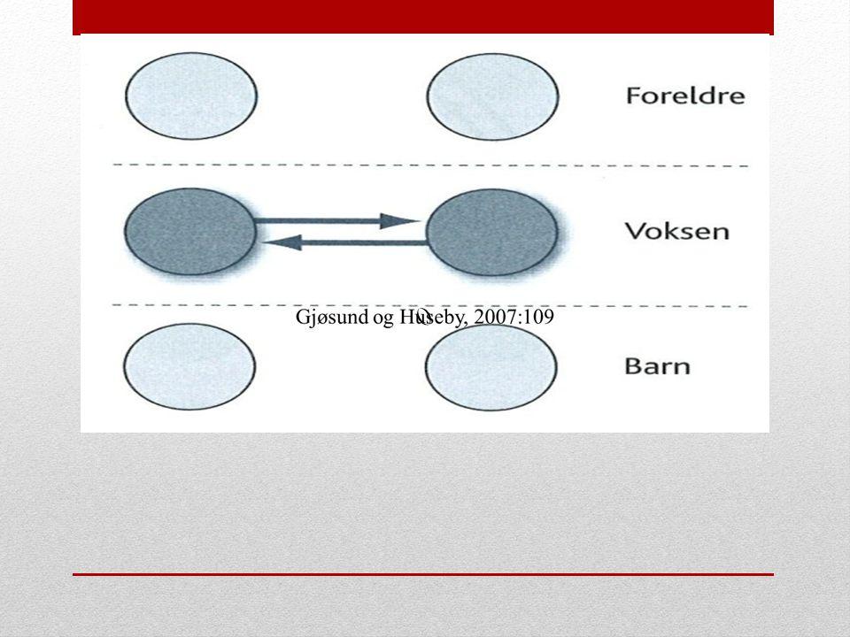 Gjøsund og Huseby, 2007:109 Gjøsund og Huseby, 2007:109