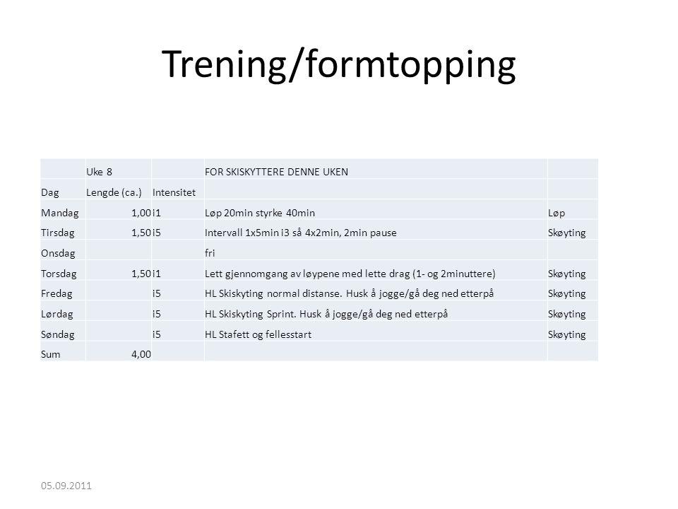 Trening/formtopping Uke 8 FOR SKISKYTTERE DENNE UKEN Dag Lengde (ca.)