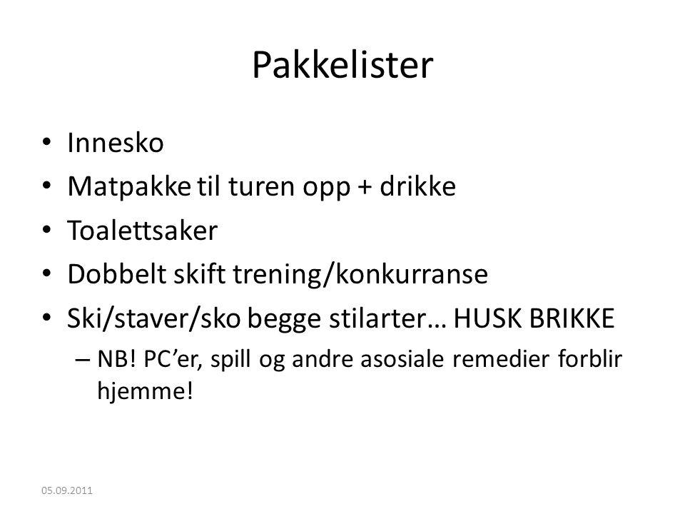 Pakkelister Innesko Matpakke til turen opp + drikke Toalettsaker
