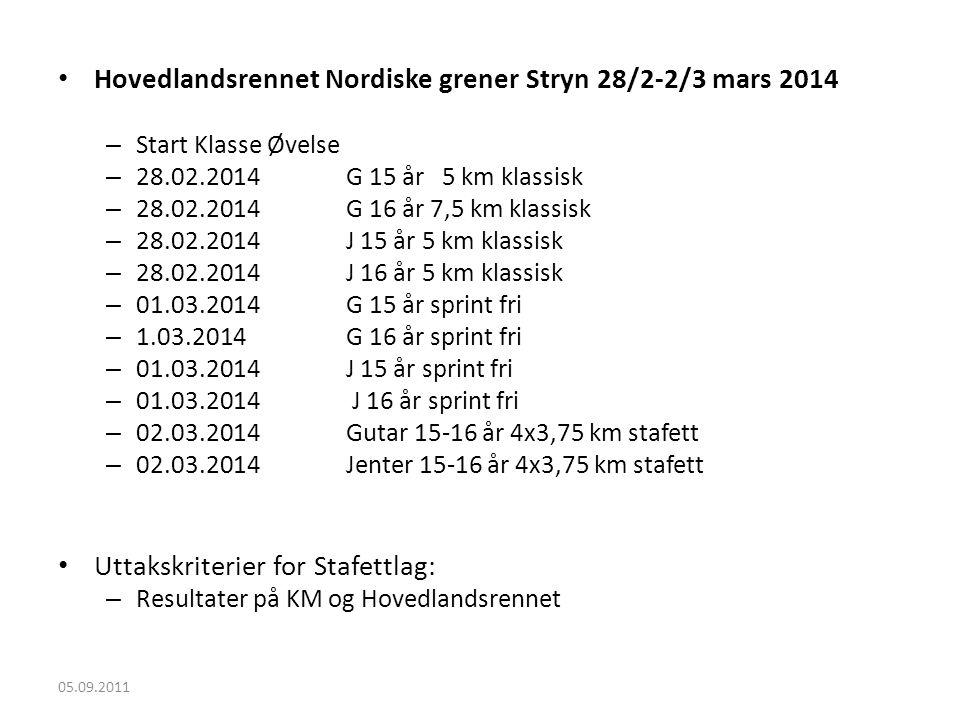 Hovedlandsrennet Nordiske grener Stryn 28/2-2/3 mars 2014