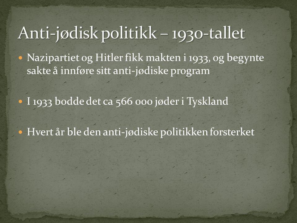 Anti-jødisk politikk – 1930-tallet