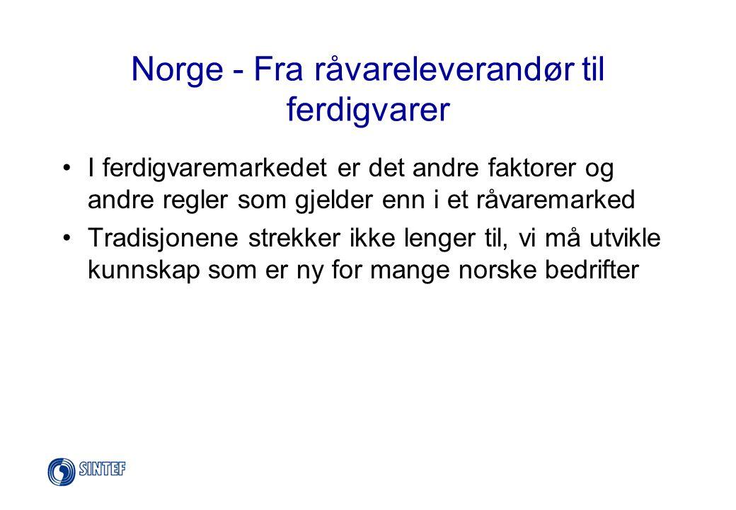 Norge - Fra råvareleverandør til ferdigvarer