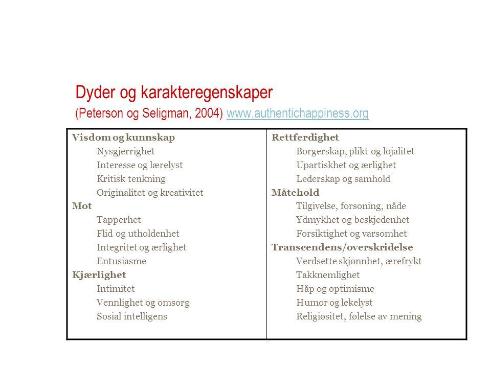 Dyder og karakteregenskaper (Peterson og Seligman, 2004) www