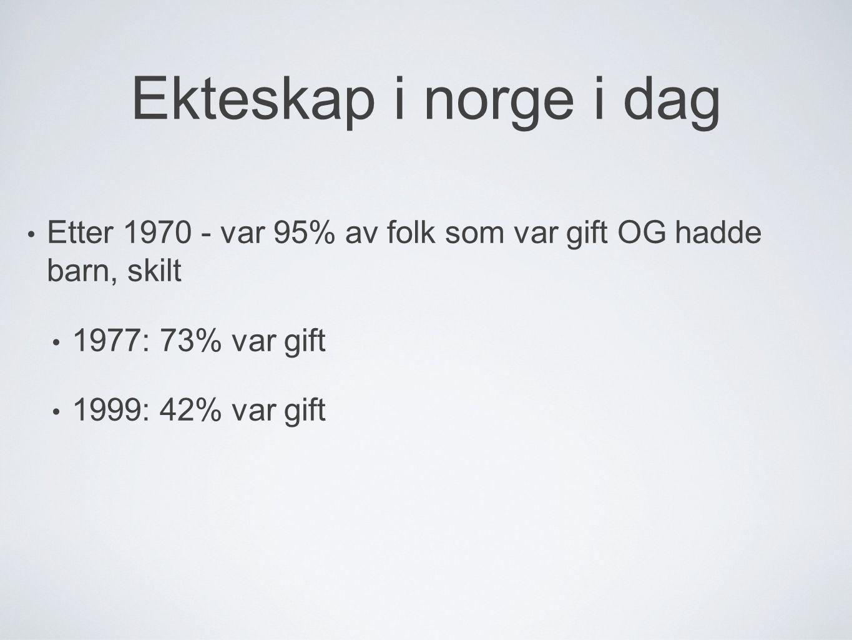 Ekteskap i norge i dag Etter 1970 - var 95% av folk som var gift OG hadde barn, skilt. 1977: 73% var gift.