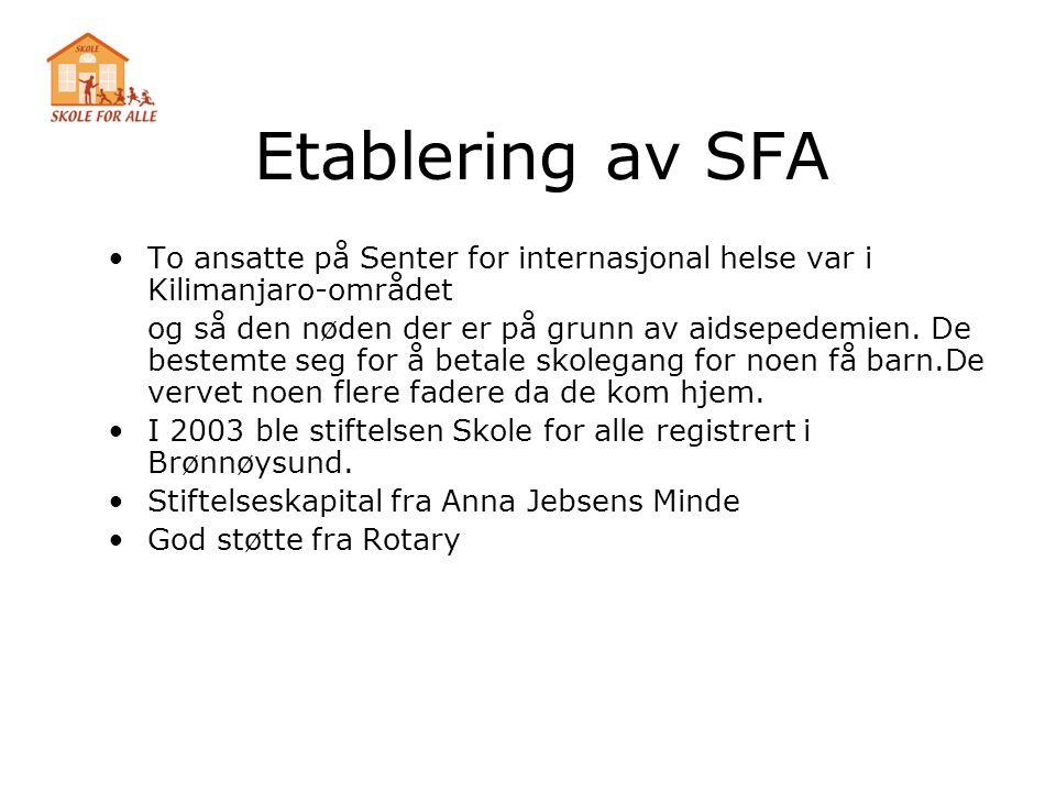 Etablering av SFA To ansatte på Senter for internasjonal helse var i Kilimanjaro-området.