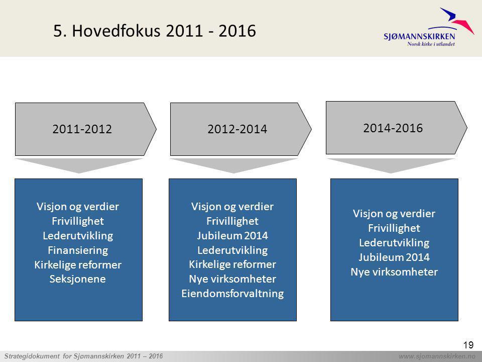 5. Hovedfokus 2011 - 2016 2011-2012. 2012-2014. 2014-2016. Visjon og verdier. Frivillighet. Lederutvikling.