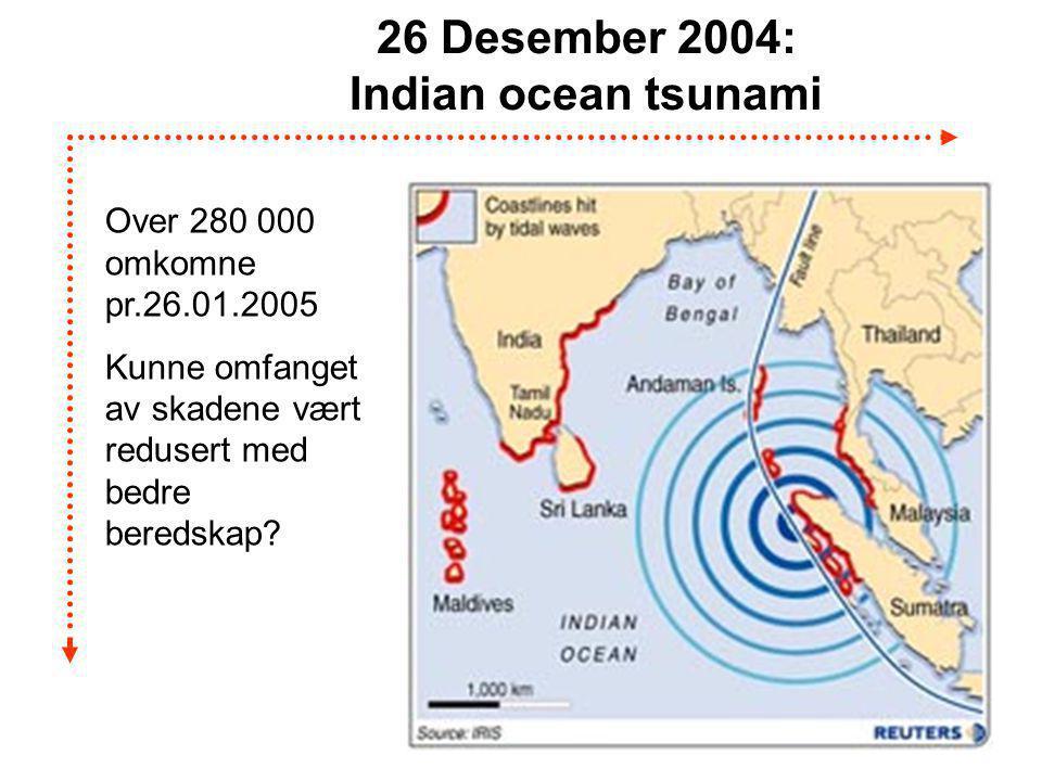 26 Desember 2004: Indian ocean tsunami
