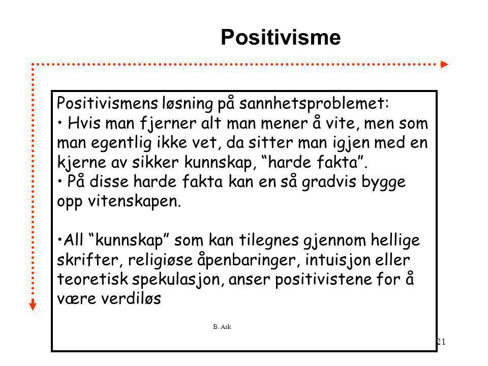 Positivisme Positivismens løsning på sannhetsproblemet: