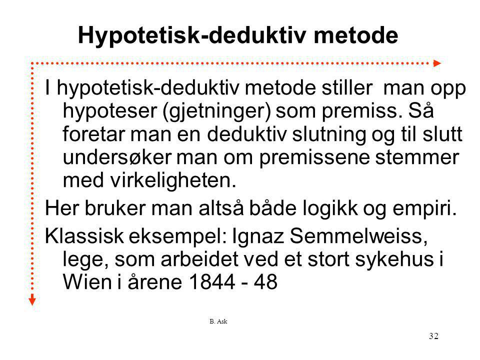 Hypotetisk-deduktiv metode