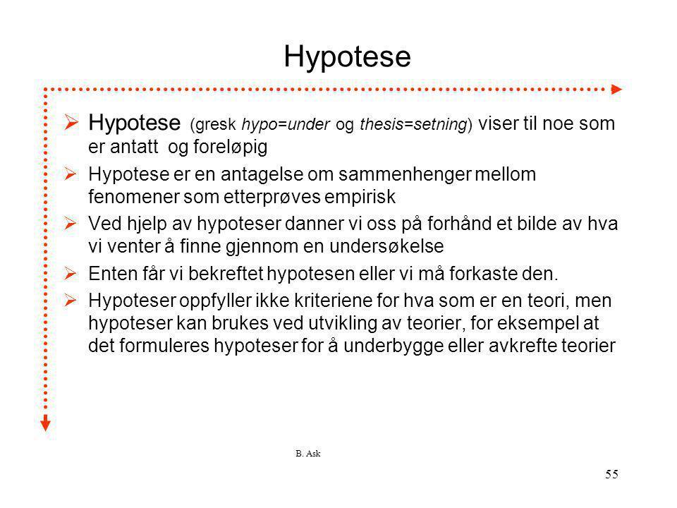 Hypotese Hypotese (gresk hypo=under og thesis=setning) viser til noe som er antatt og foreløpig.