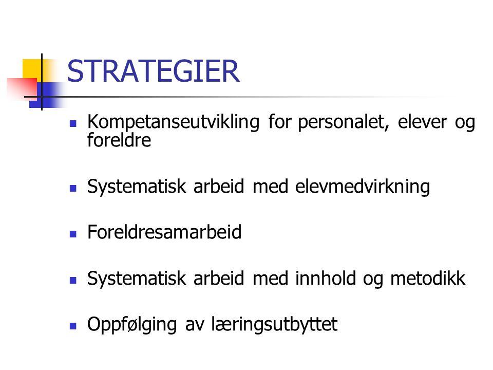 STRATEGIER Kompetanseutvikling for personalet, elever og foreldre