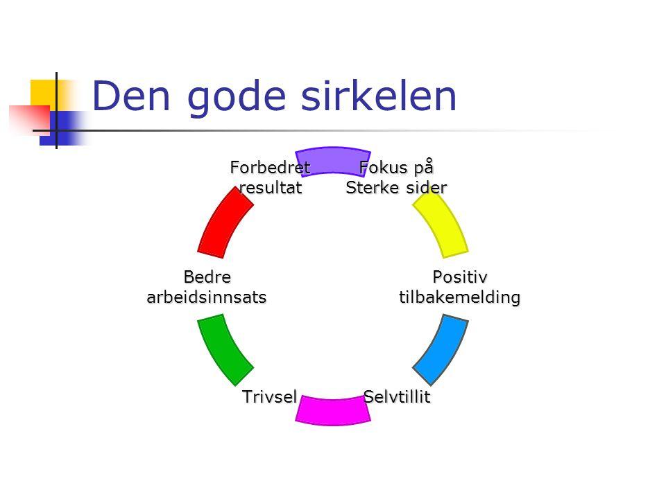 Den gode sirkelen