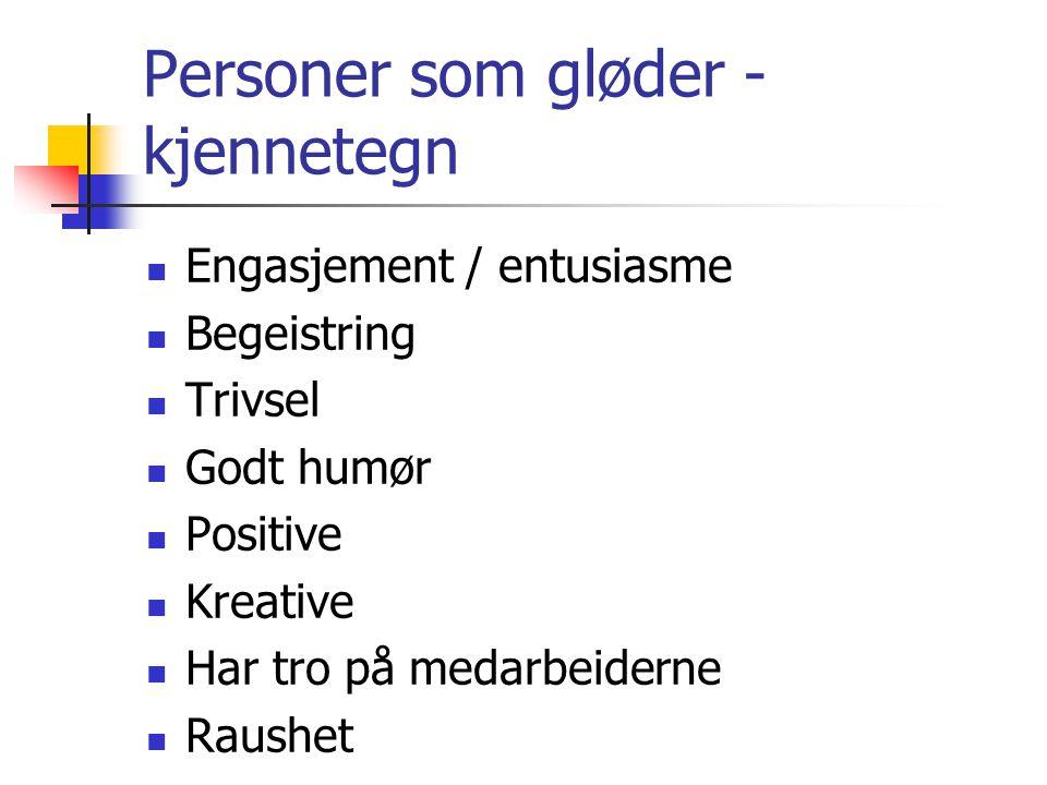 Personer som gløder - kjennetegn
