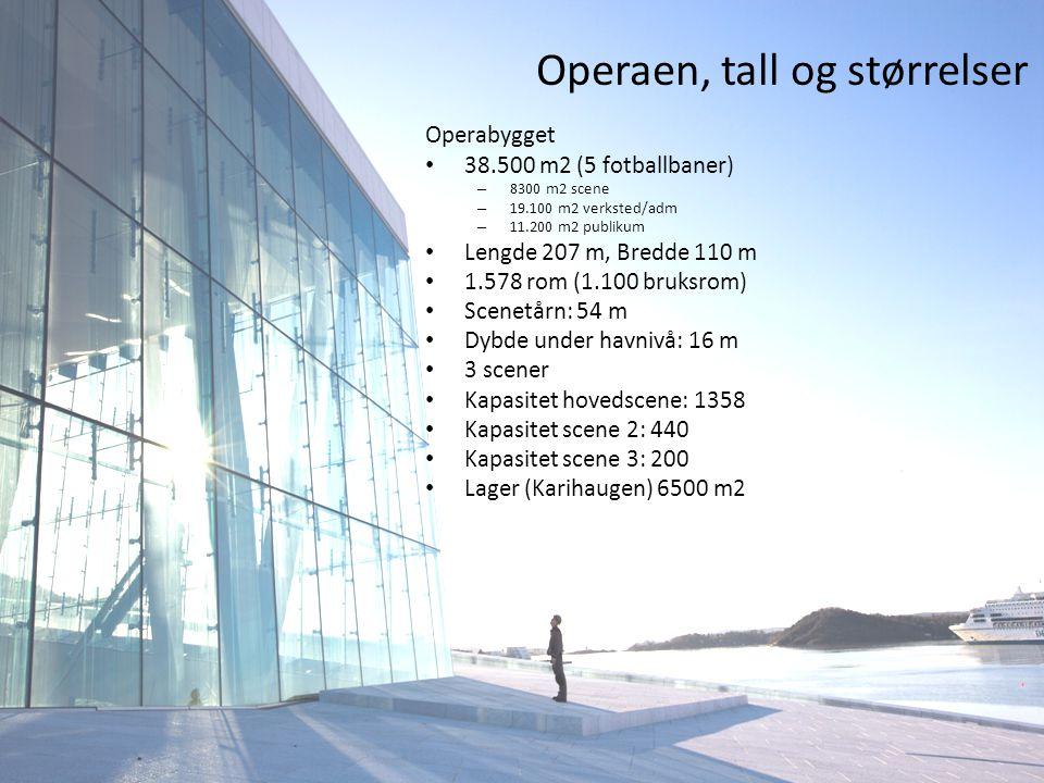 Operaen, tall og størrelser