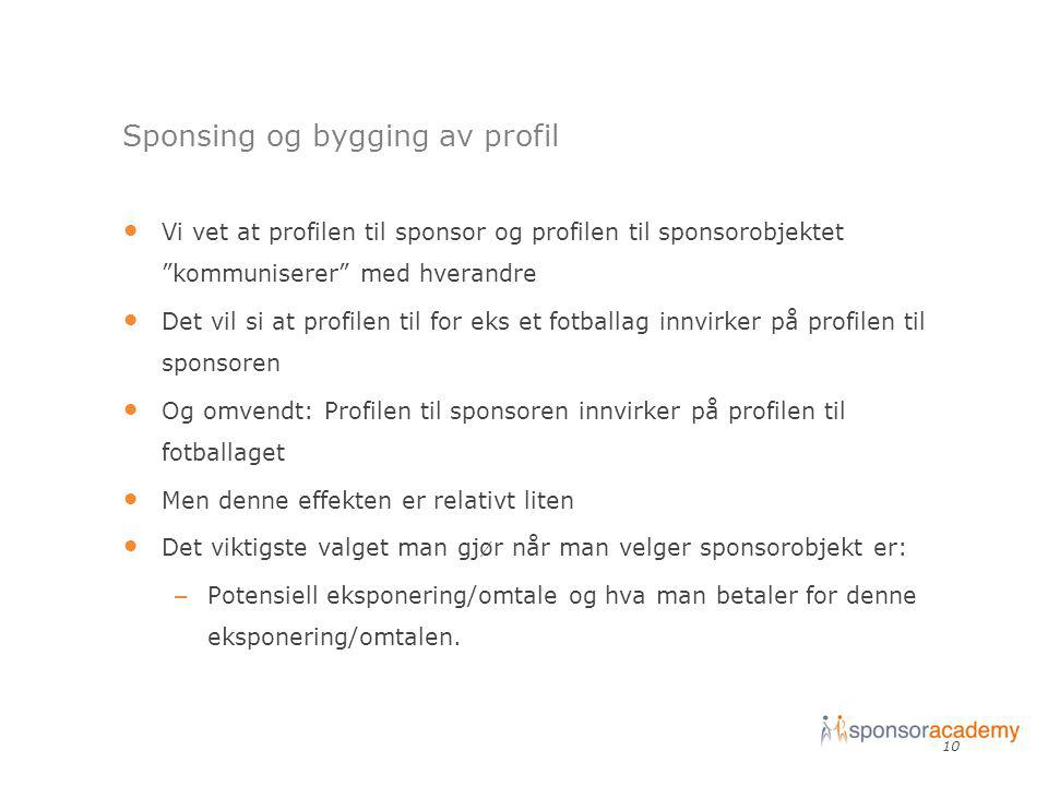 Sponsing og bygging av profil