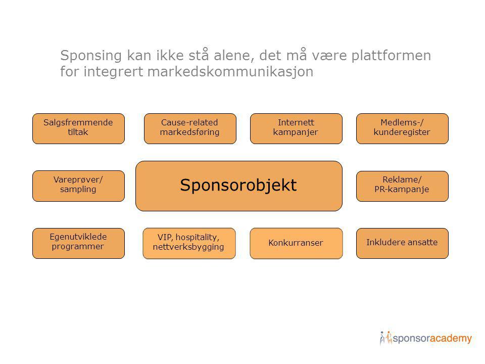 Sponsing kan ikke stå alene, det må være plattformen for integrert markedskommunikasjon