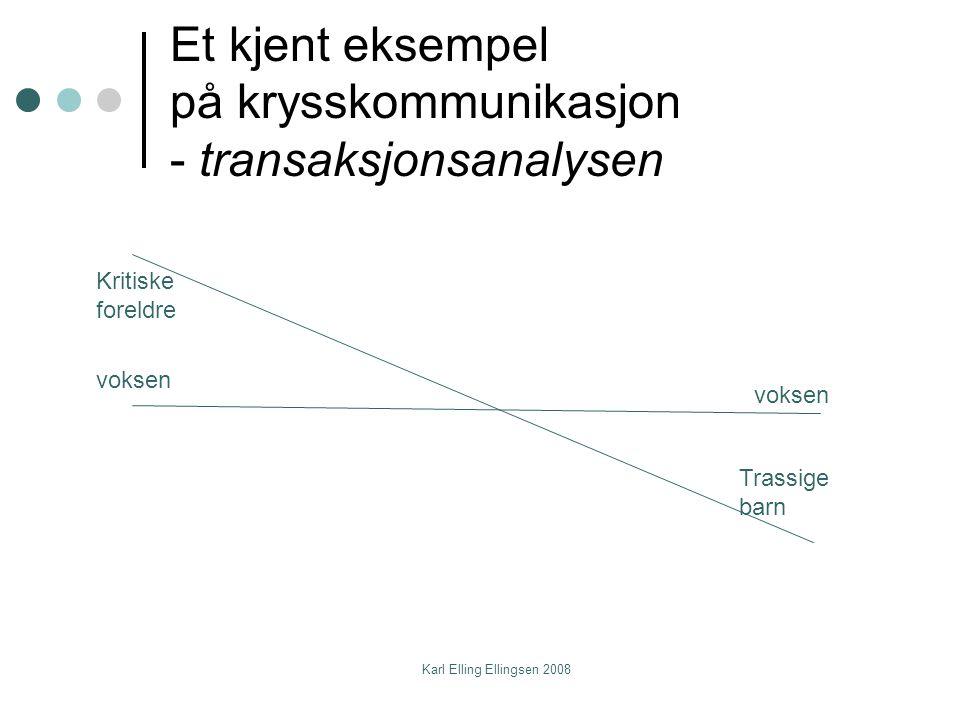 Et kjent eksempel på krysskommunikasjon - transaksjonsanalysen