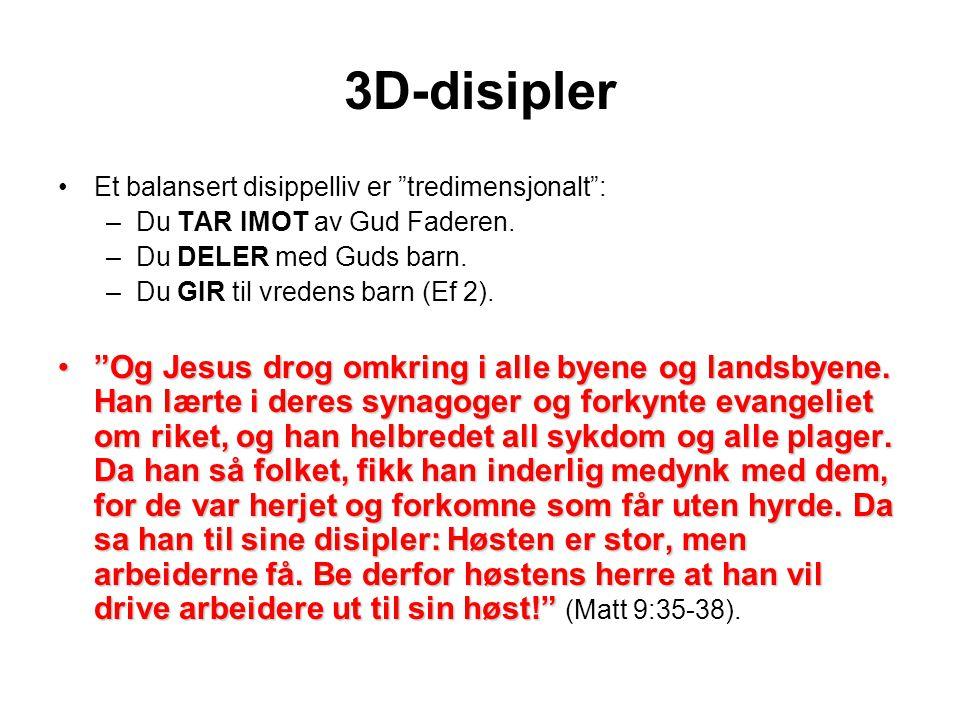3D-disipler Et balansert disippelliv er tredimensjonalt : Du TAR IMOT av Gud Faderen. Du DELER med Guds barn.