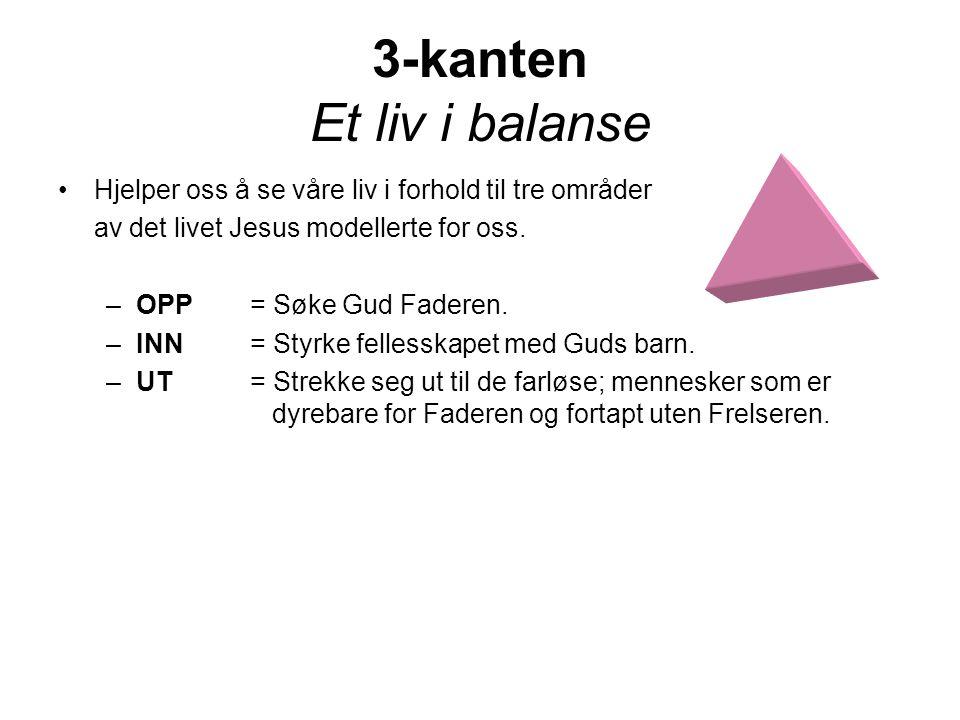 3-kanten Et liv i balanse