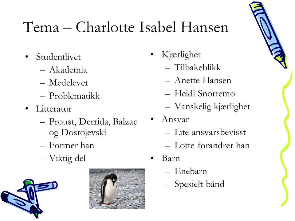 Tema – Charlotte Isabel Hansen