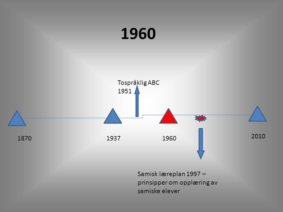 1960 Tospråklig ABC 1951. 2010. 1870. 1937. 1960.