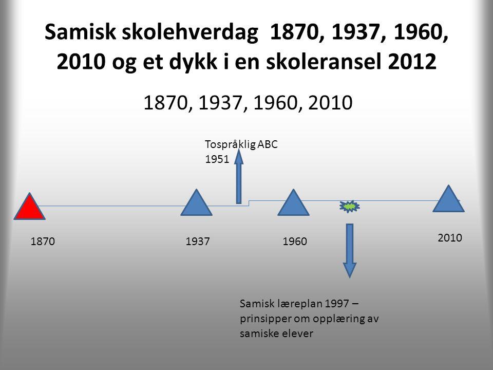 Samisk skolehverdag 1870, 1937, 1960, 2010 og et dykk i en skoleransel 2012