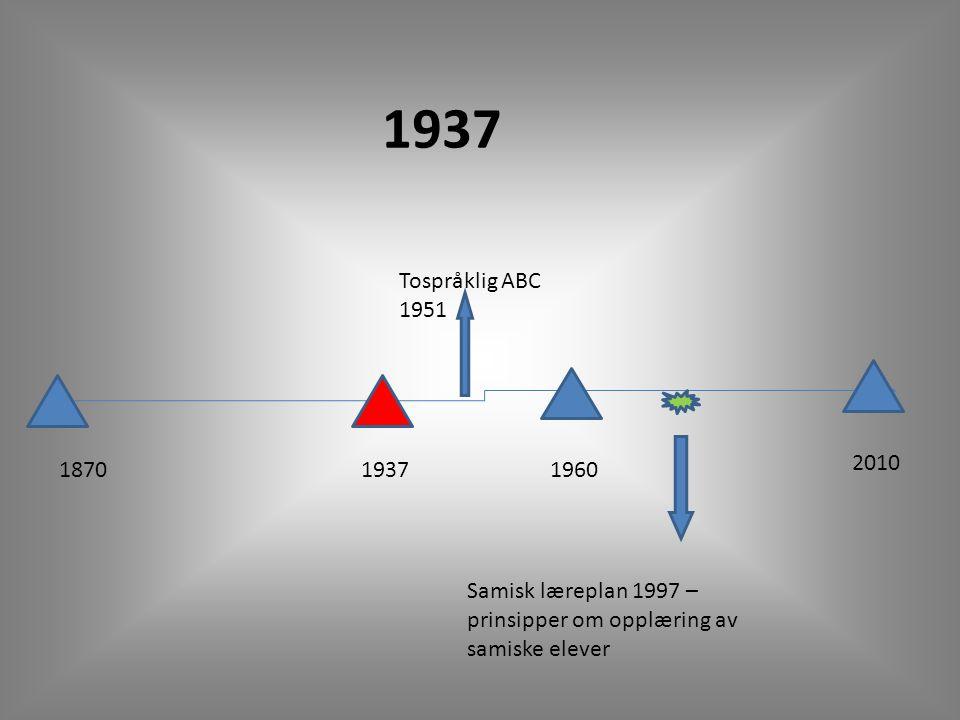 1937 Tospråklig ABC 1951. 2010. 1870. 1937. 1960.