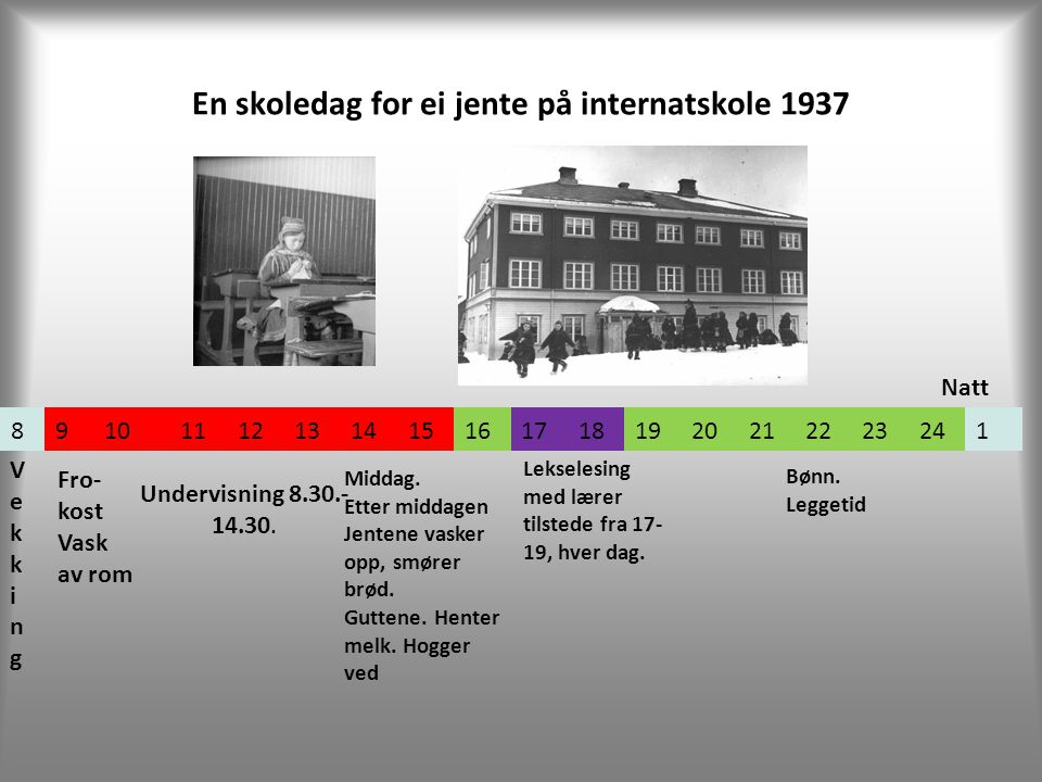 En skoledag for ei jente på internatskole 1937