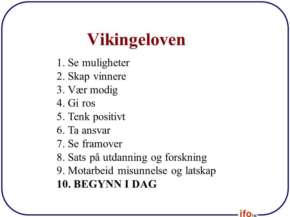 Vikingeloven