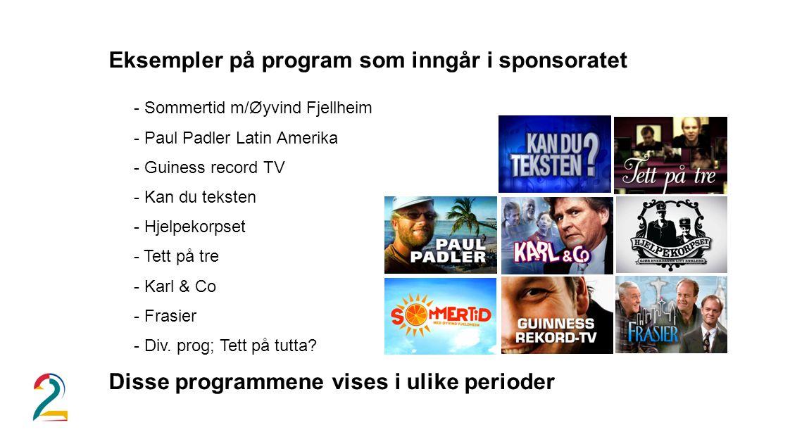 Eksempler på program som inngår i sponsoratet