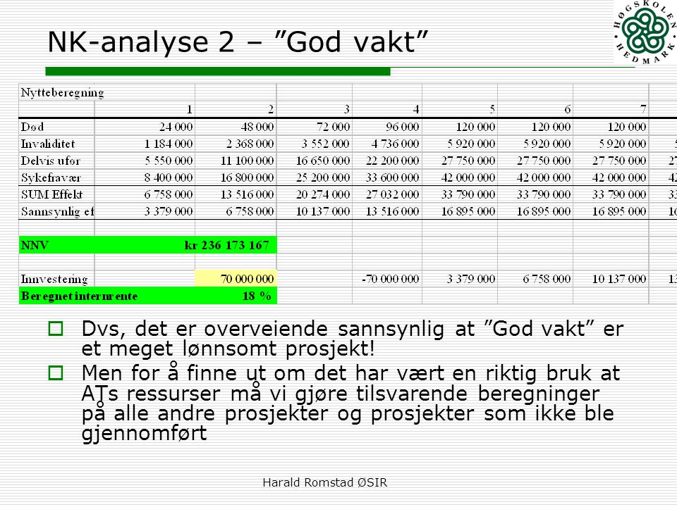 NK-analyse 2 – God vakt