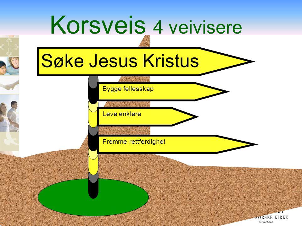 Korsveis 4 veivisere Søke Jesus Kristus Bygge fellesskap Leve enklere