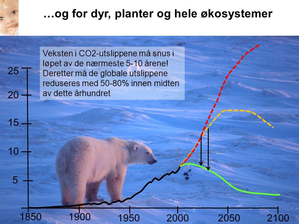 …og for dyr, planter og hele økosystemer