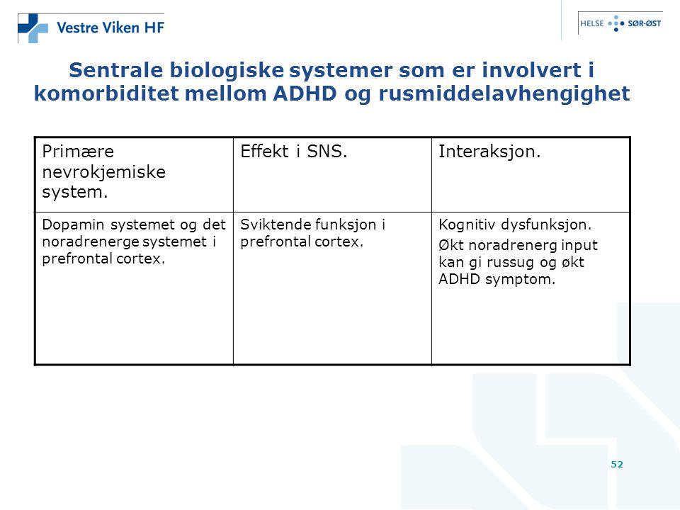 Sentrale biologiske systemer som er involvert i komorbiditet mellom ADHD og rusmiddelavhengighet