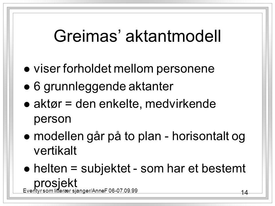 Greimas' aktantmodell