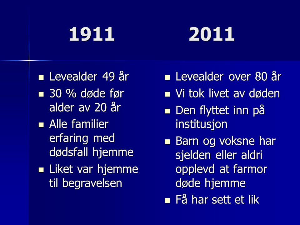 1911 2011 Levealder 49 år 30 % døde før alder av 20 år