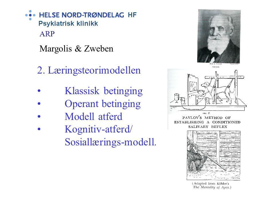 2. Læringsteorimodellen