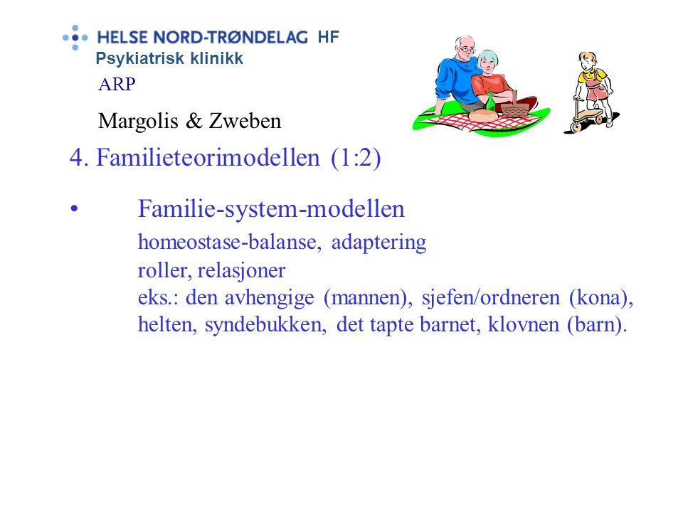 4. Familieteorimodellen (1:2)