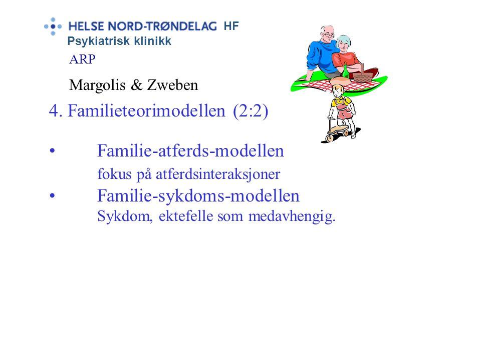 4. Familieteorimodellen (2:2)