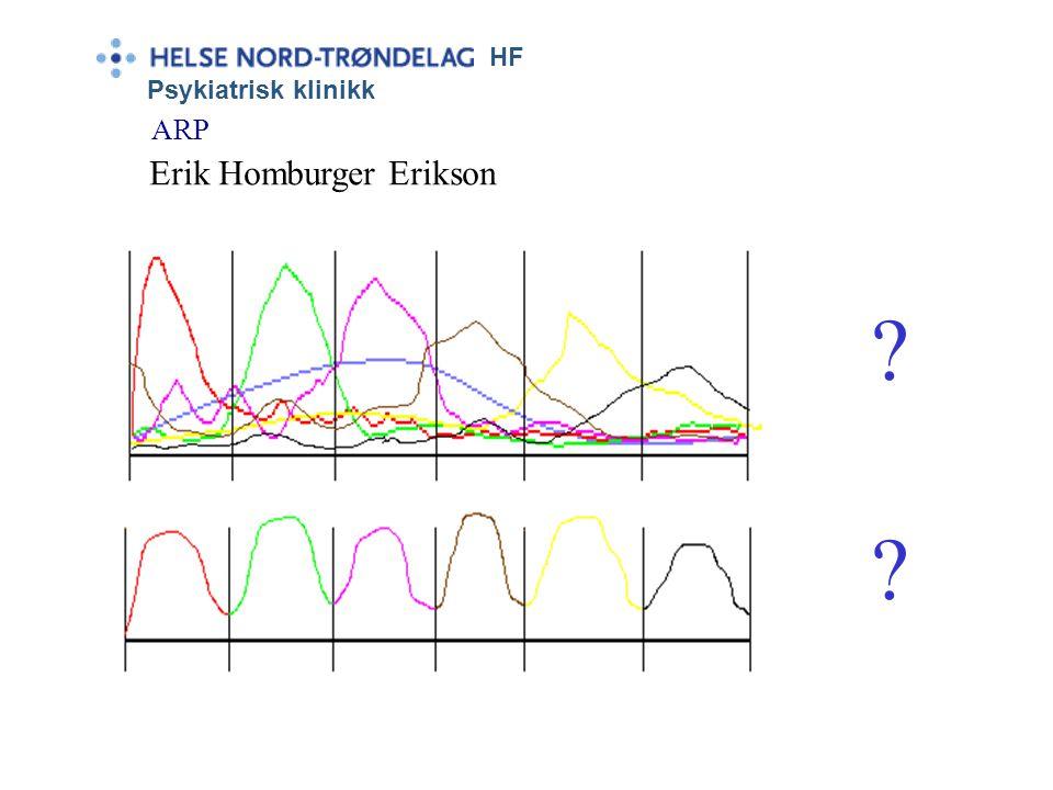 HF Psykiatrisk klinikk ARP Erik Homburger Erikson