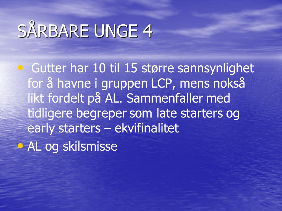 SÅRBARE UNGE 4
