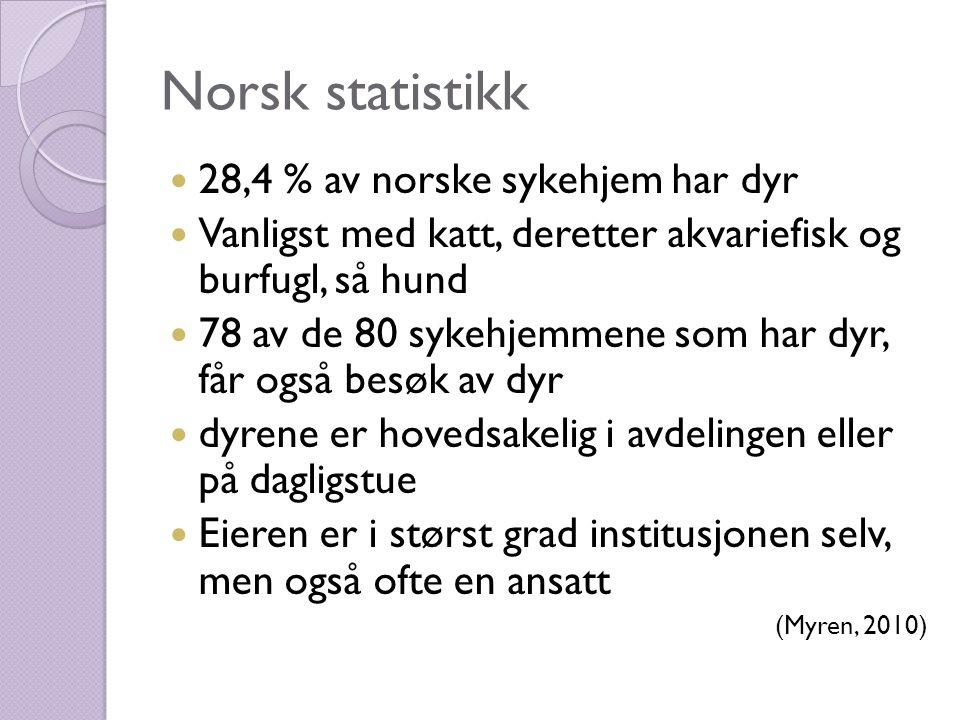 Norsk statistikk 28,4 % av norske sykehjem har dyr