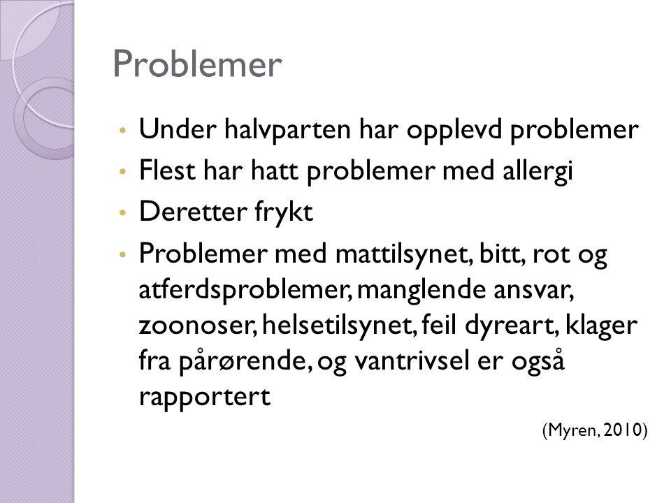 Problemer Under halvparten har opplevd problemer