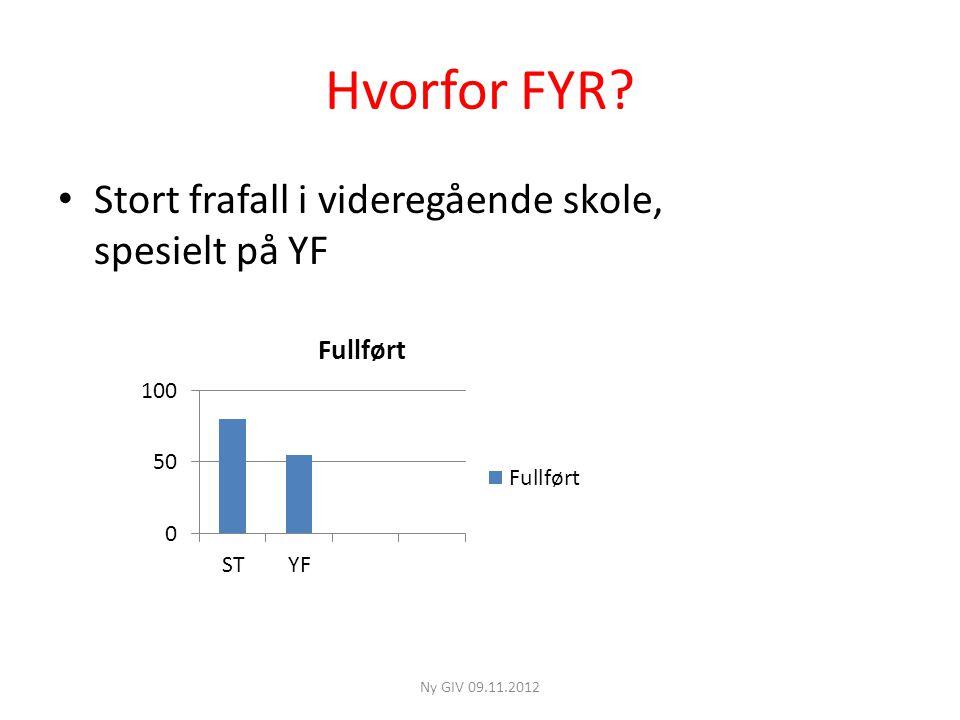 Hvorfor FYR Stort frafall i videregående skole, spesielt på YF