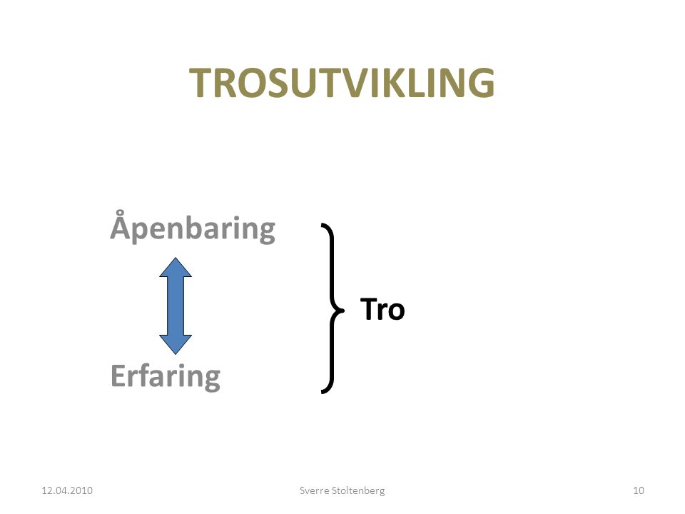 TROSUTVIKLING Åpenbaring Erfaring Tro 12.04.2010 Sverre Stoltenberg