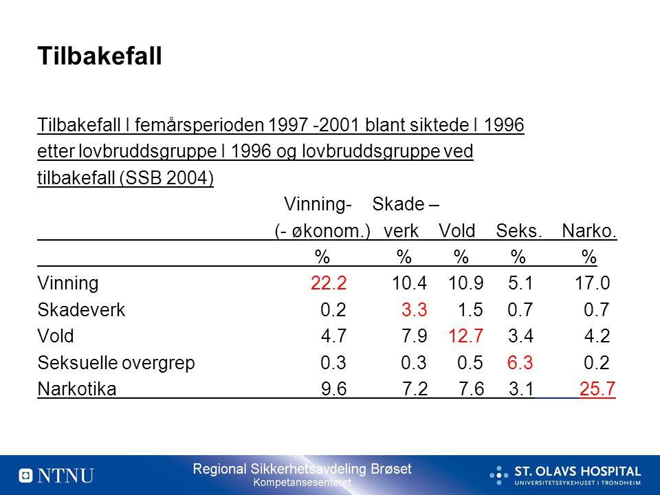 Tilbakefall Tilbakefall I femårsperioden 1997 -2001 blant siktede I 1996. etter lovbruddsgruppe I 1996 og lovbruddsgruppe ved.