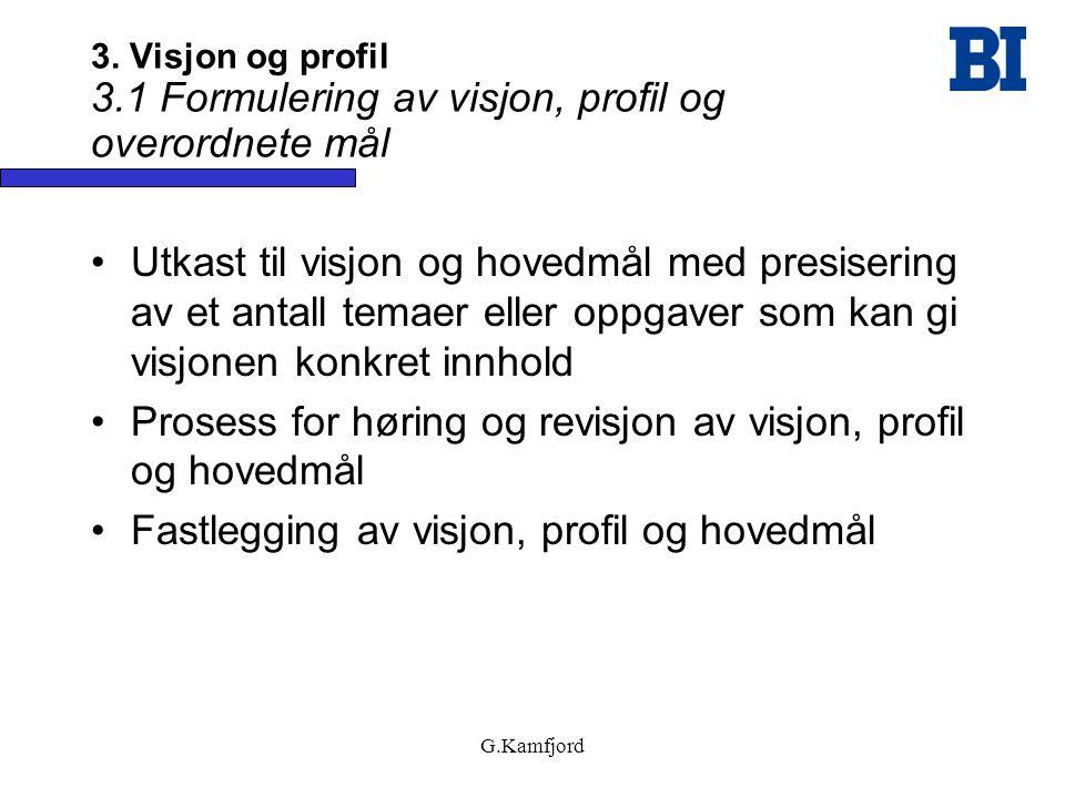 Prosess for høring og revisjon av visjon, profil og hovedmål