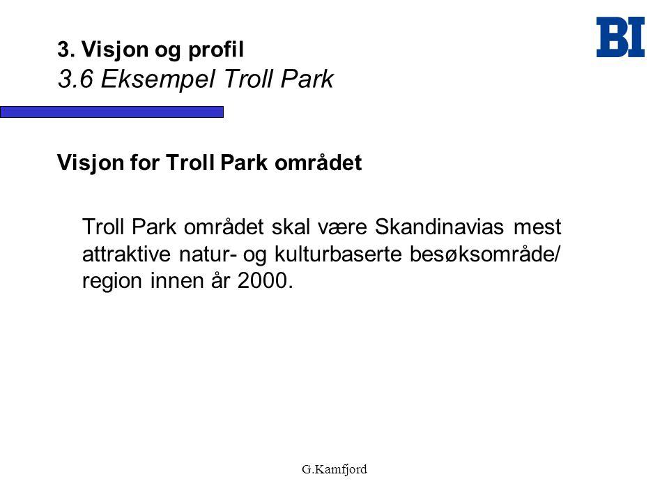 3. Visjon og profil 3.6 Eksempel Troll Park