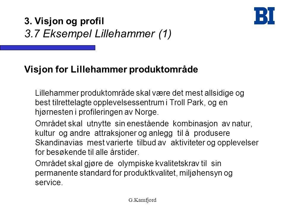 3. Visjon og profil 3.7 Eksempel Lillehammer (1)